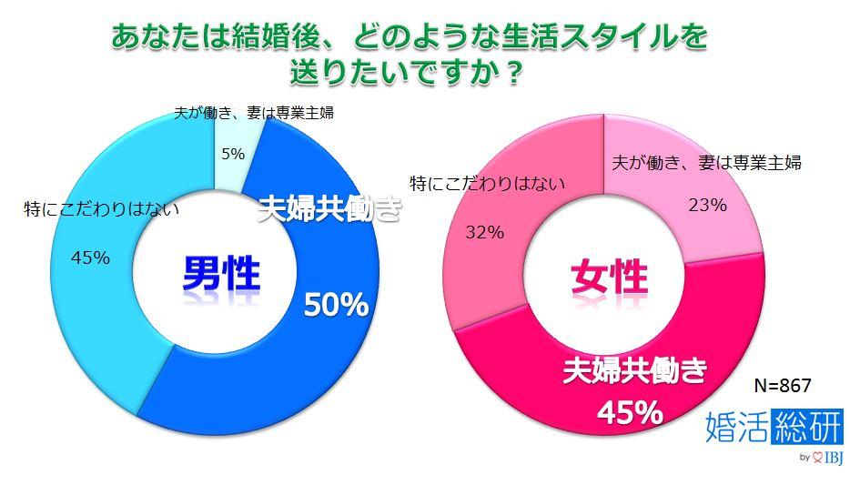 %e7%94%9f%e6%b4%bb%e3%82%b9%e3%82%bf%e3%82%a4%e3%83%ab