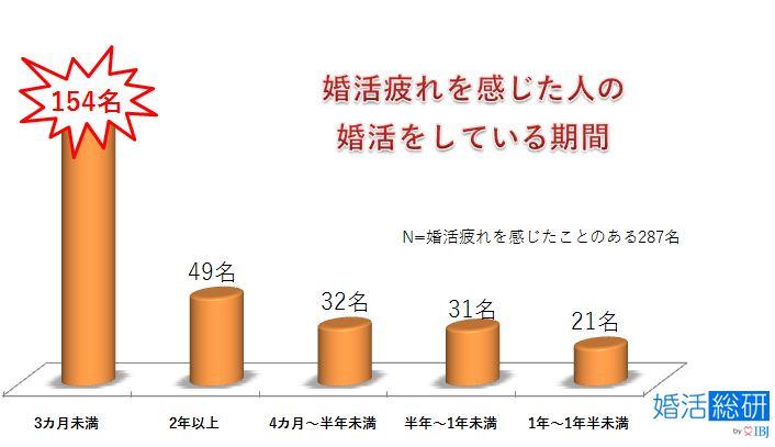 %e6%9c%9f%e9%96%93